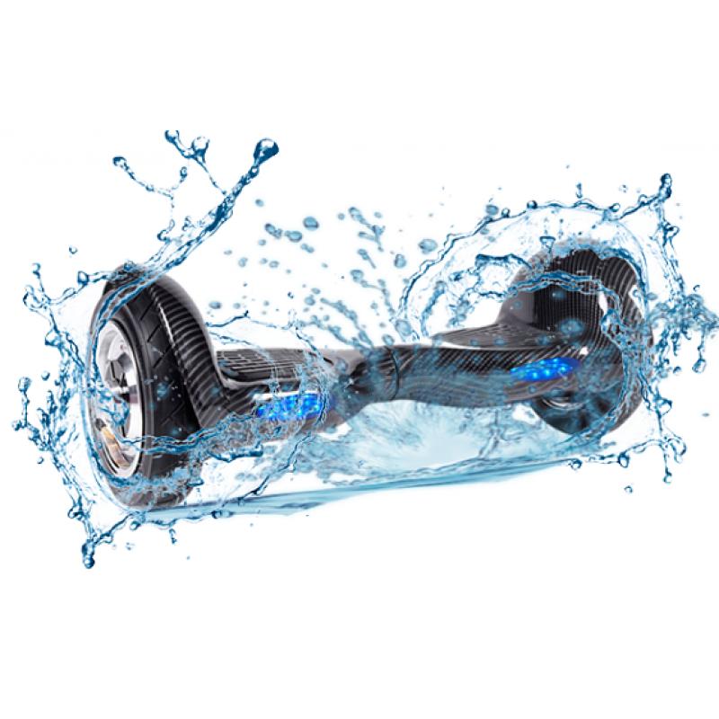 гидроизоляция